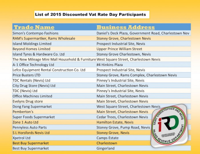 List of Businesses for DVRD 2015 copy
